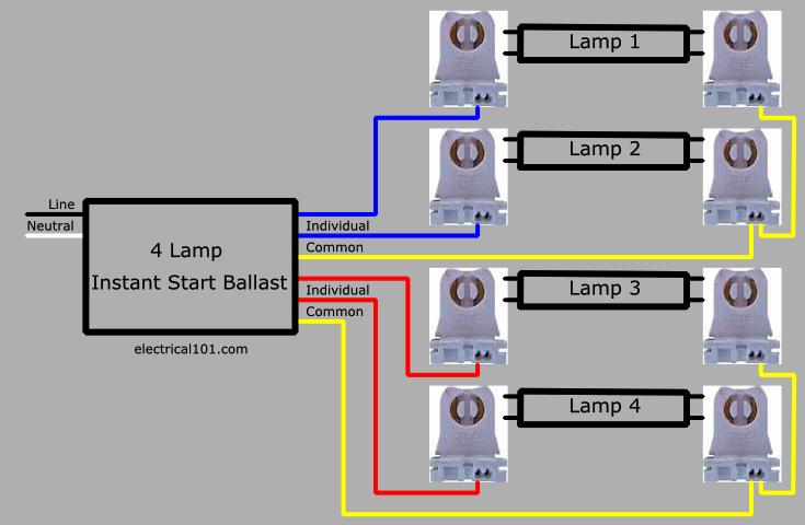 Surprising Ballast 2 4 Lamp Diagram Wiring Diagram G8 Wiring Cloud Ymoonsalvmohammedshrineorg
