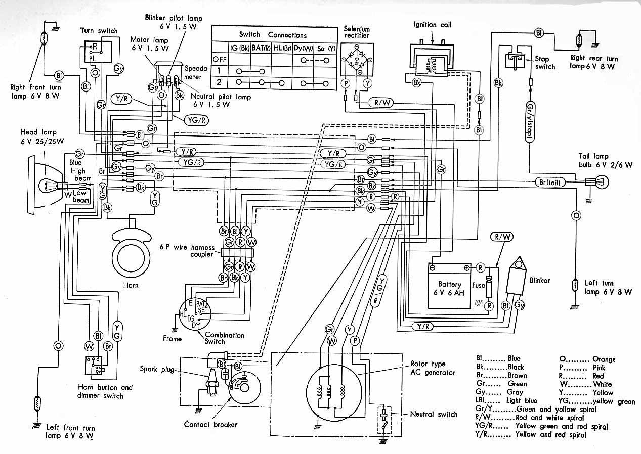 az_6798] honda s 90 electrical wiring diagram schematic wiring  stap mimig aeocy vesi odga gray ophag numap mohammedshrine librar wiring 101