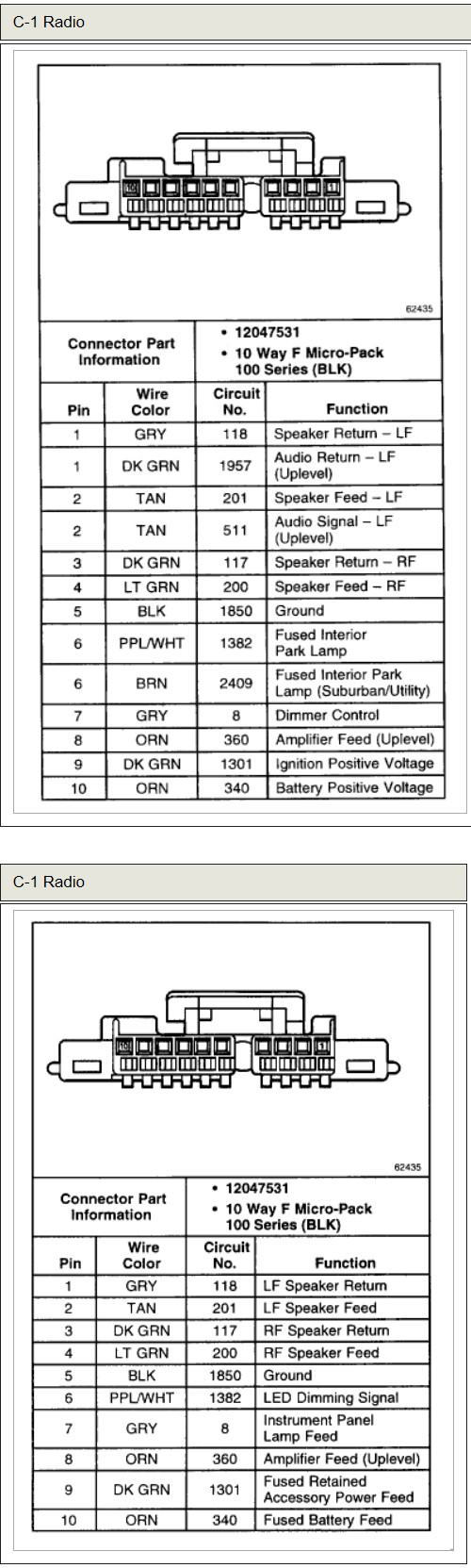 1997 Chevy Cavalier Radio Wiring Diagram - Wiring Diagram Text touch-suite  - touch-suite.albergoristorantecanzo.it | 1998 Chevy Cavalier Radio Wiring Diagram |  | touch-suite.albergoristorantecanzo.it