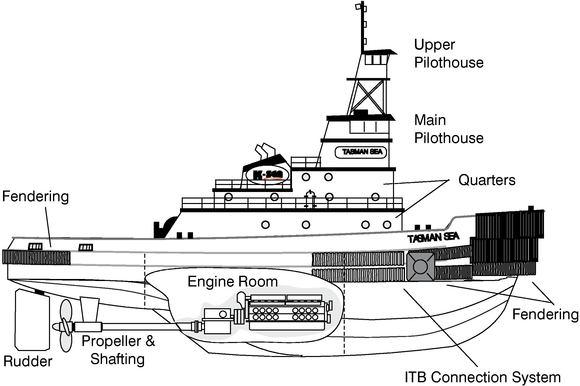 Tugboat Wiring Diagram - Pyle Pldn73i Wiring Diagram -  mazda3-sp23.tukune.jeanjaures37.fr | Tugboat Wiring Diagram |  | Wiring Diagram Resource