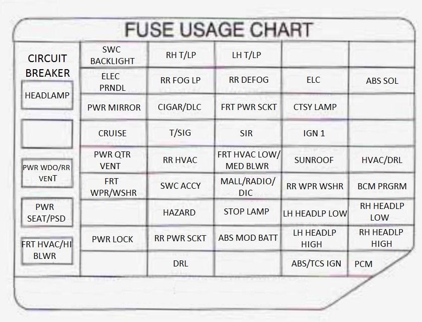 fiero fuse box  engine key switch wiring diagram  jaguar