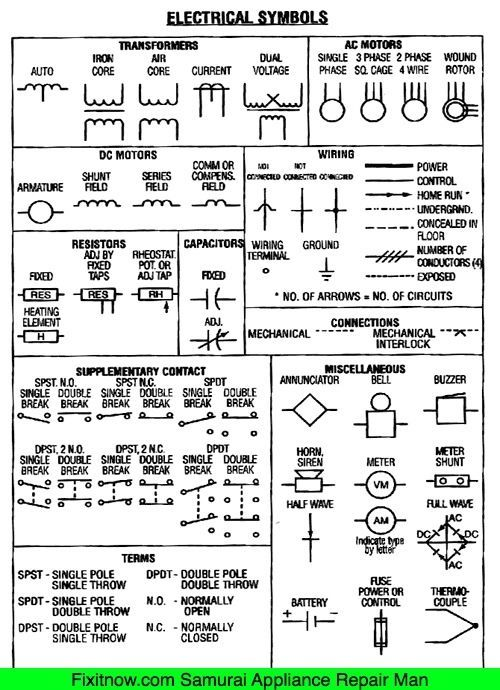 MG_6803] Industrial Wiring Diagram Symbols Chart Download DiagramEpete Pical Clesi Scoba Mohammedshrine Librar Wiring 101