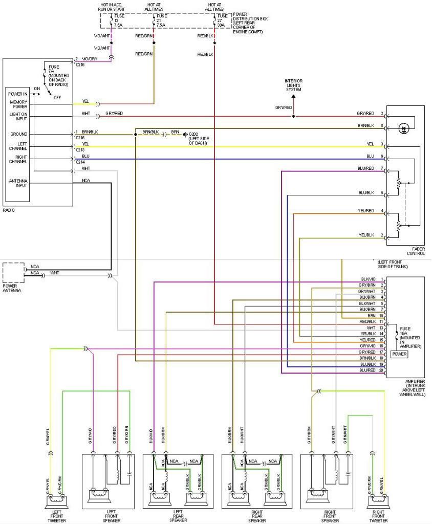 Stupendous Bmw M54 Wiring Harness Diagram Wiring Diagram B3 Wiring Cloud Xortanetembamohammedshrineorg