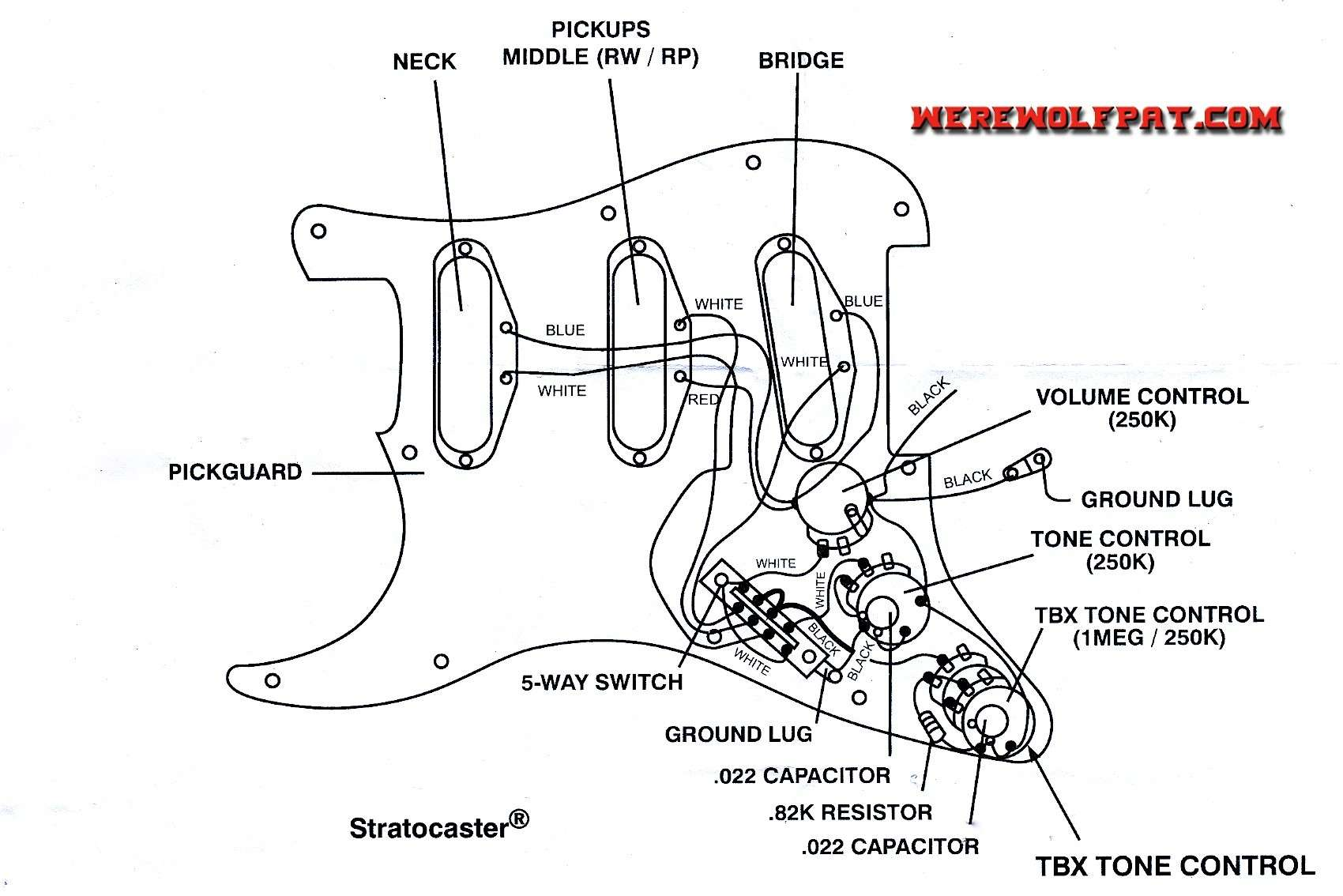 Fender Strat Pickup Wiring Diagram from static-resources.imageservice.cloud