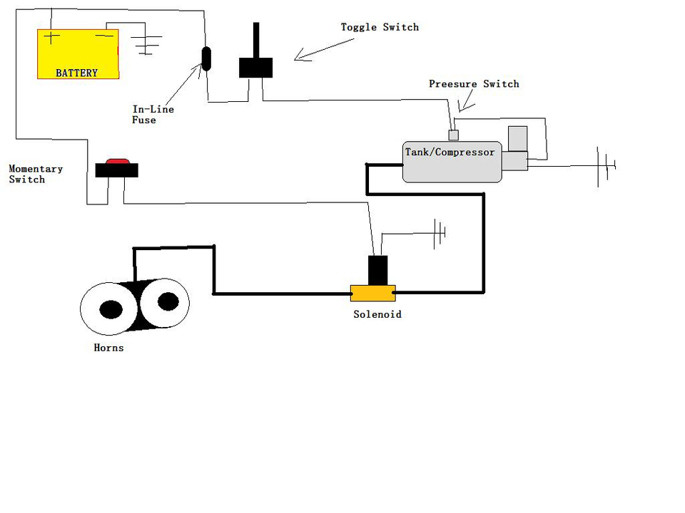 Solenoid Train Horn Wiring Diagram from static-resources.imageservice.cloud