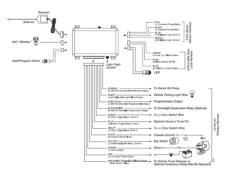 Car Alarm Wiring Diagram Pdf Ford Taurus 2007 Fuse Box Diagram Volvos80 Yenpancane Jeanjaures37 Fr