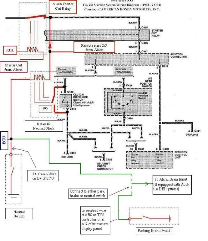 Phenomenal Python Wiring Diagram Paolo Keyless Entry System Wiring Diagram Wiring Cloud Orsalboapumohammedshrineorg