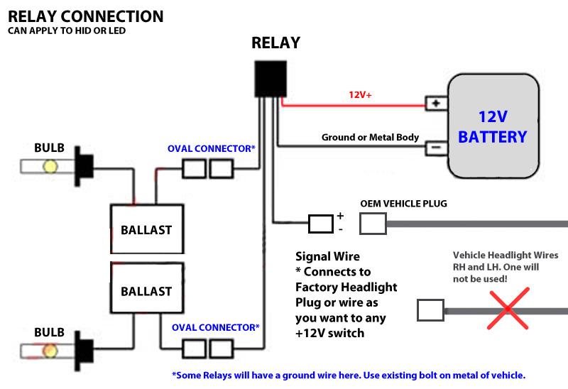 Amazing Hi Lo Wiring Diagram Wiring Diagram Wiring Cloud Hisonepsysticxongrecoveryedborg