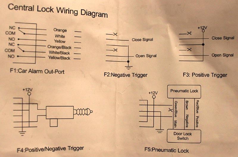 Cobra 7925 Car Alarm Wiring Diagram