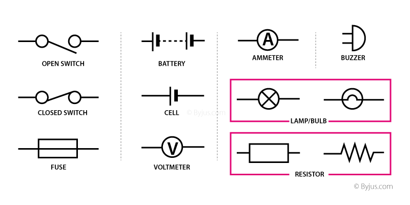 Excellent Electric Circuit Diagram For Kids Symbol Diagrams Of An Open And Wiring Cloud Hemtshollocom