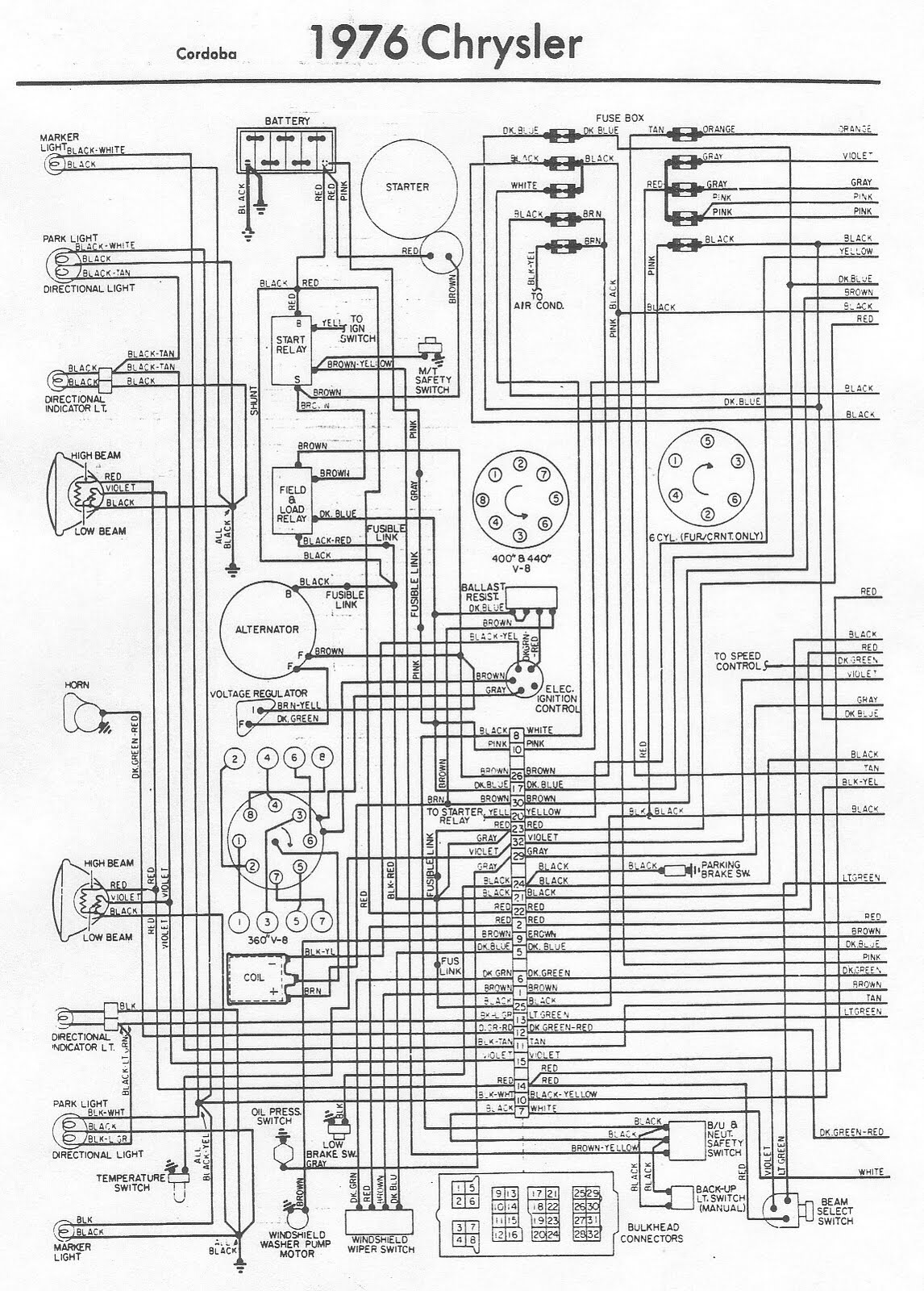 wiring diagrams 1978 chrysler new yorker - wiring diagram schema  pose-track-a - pose-track-a.atmosphereconcept.it  atmosphereconcept.it