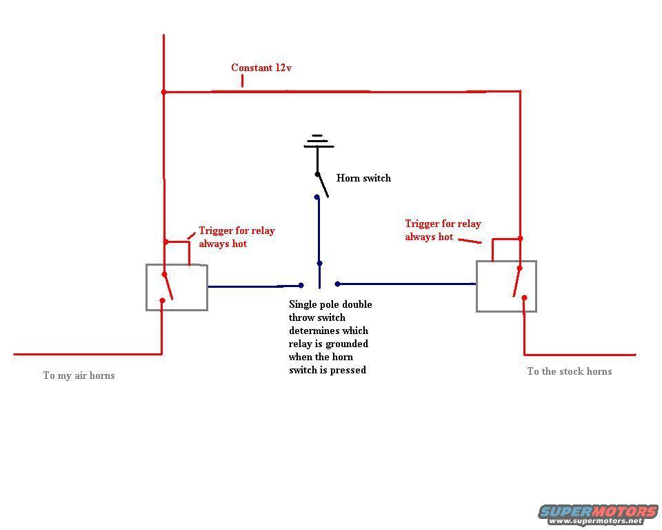 Bc 3348 Ford Air Horn Wiring Diagram Wiring Diagram