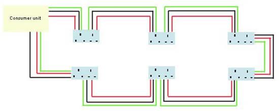 Terrific Wiring A Ring Main Electrical Wiring Wiring A Circuit Wiring Cloud Orsalboapumohammedshrineorg