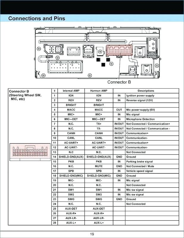2006 Toyota Stereo Wiring Diagram Wiring Diagram Wait Yap A Wait Yap A Lastanzadeltempo It