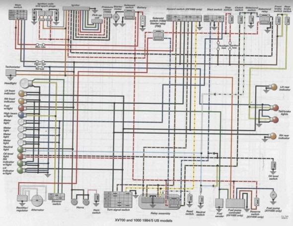 1984 Honda Nighthawk 650 Wiring Diagram