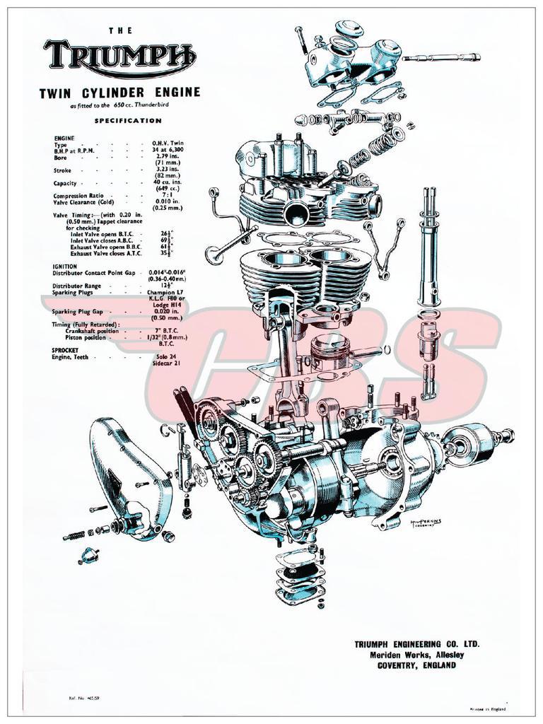 [FPWZ_2684]  TY_0240] Vintage Triumph Engine Diagram Wiring Diagram   Vintage Triumph Engine Diagram      Vulg Stre Over Marki Xolia Mohammedshrine Librar Wiring 101