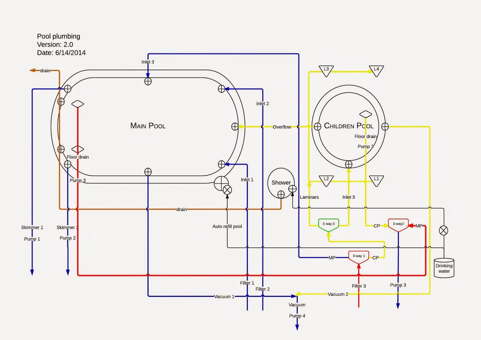 Groovy Vita Spa Wiring Schematic Wiring Diagram Post Wiring Cloud Licukosporaidewilluminateatxorg