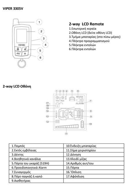 [SCHEMATICS_4LK]  RL_5638] Viper 3305V 2 Way System Wiring Diagram Free Diagram | Viper 3305v 2 Way System Wiring Diagram |  | Norab Sulf Neph Ospor Wigeg Mill Bepta Xero Viewor Mohammedshrine Librar  Wiring 101