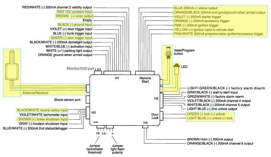 [DIAGRAM_5UK]  RL_5638] Viper 3305V 2 Way System Wiring Diagram Free Diagram | Viper 3305v 2 Way System Wiring Diagram |  | Norab Sulf Neph Ospor Wigeg Mill Bepta Xero Viewor Mohammedshrine Librar  Wiring 101