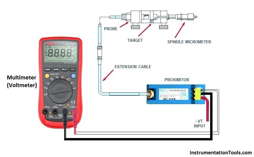 [DIAGRAM_38DE]  FC_6204] Vibration Wiring Diagram Download Diagram | Vibration Wiring Diagram |  | Www Mohammedshrine Librar Wiring 101