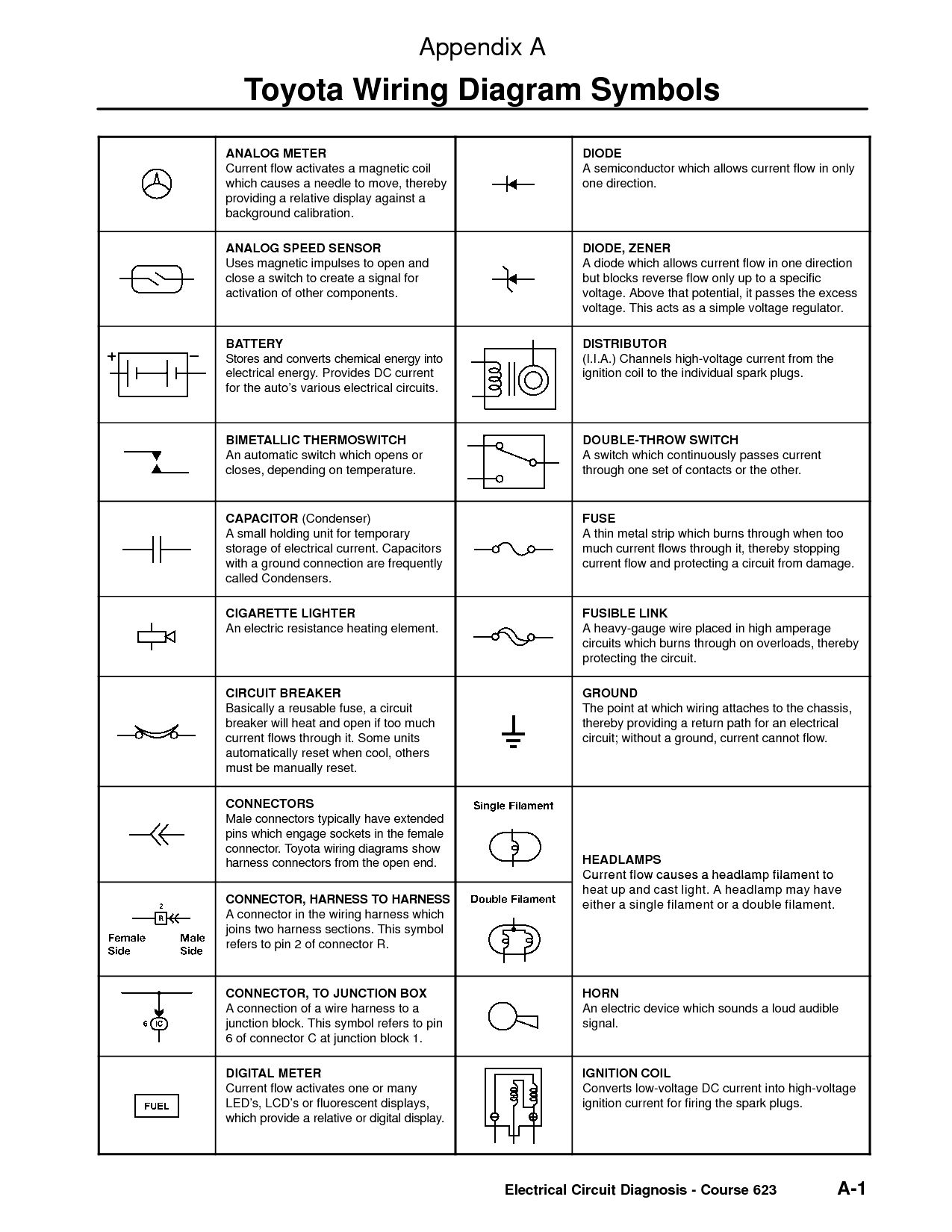 Cool Electrical Wiring Schematic Symbols Basic Electronics Wiring Diagram Wiring Cloud Genionhyedimohammedshrineorg