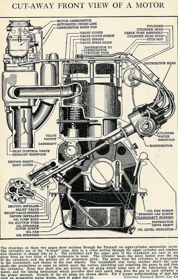 Brilliant Vintage 1930S Car Motor Diagram Illustration Super Automobile Wiring Cloud Cranvenetmohammedshrineorg