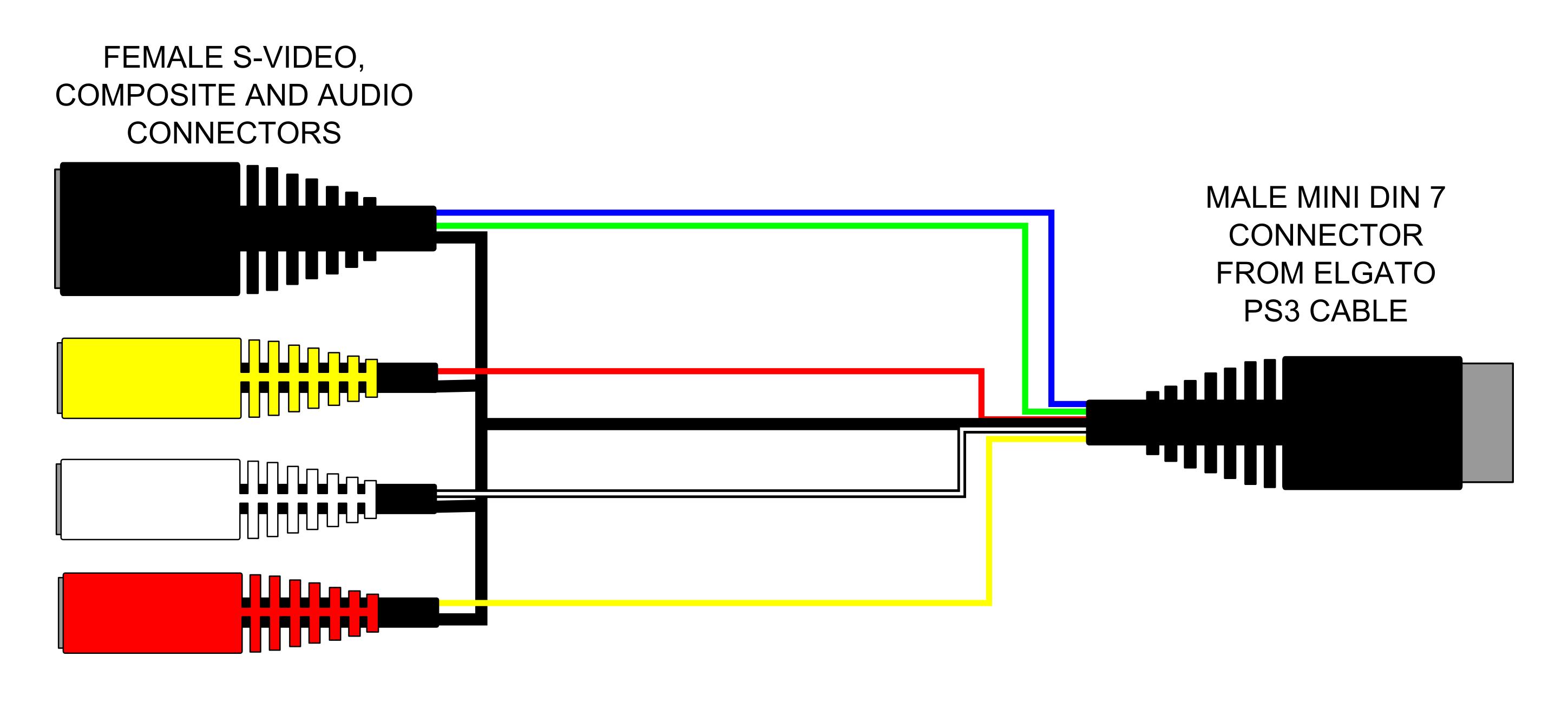 sk_5631] composite to vga wiring diagram download diagram  dadea lukep inrebe jebrp scoba mohammedshrine librar wiring 101