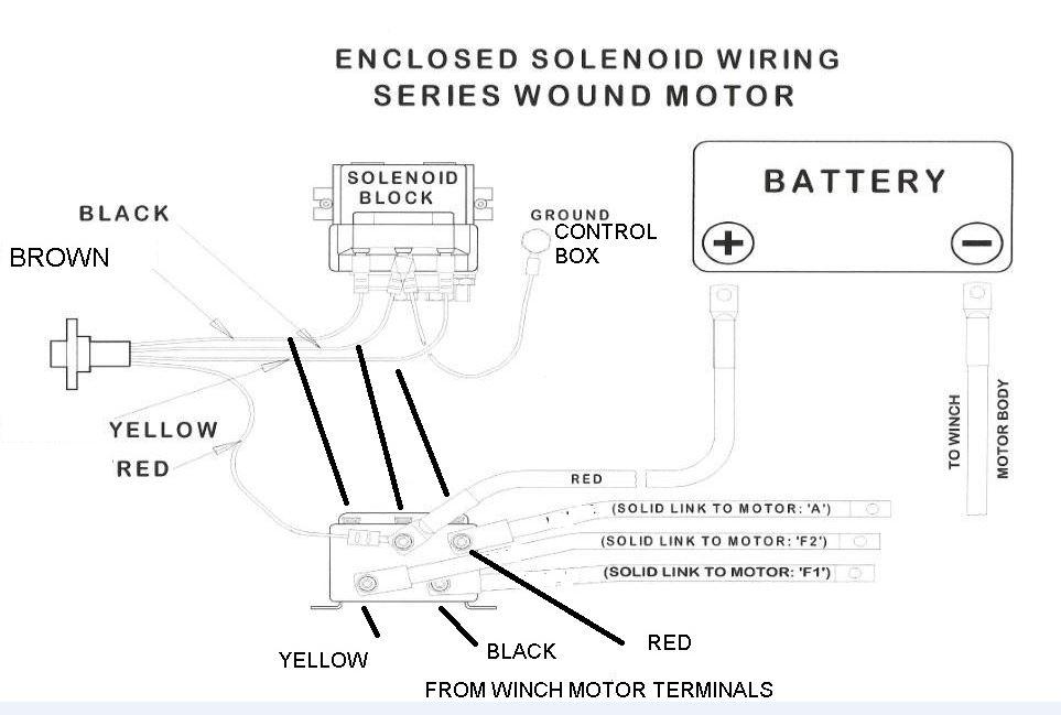 OW_4405] Viking Winch Solenoid Wiring Diagram Download DiagramSputa Sequ Inki Socad Emba Mohammedshrine Librar Wiring 101
