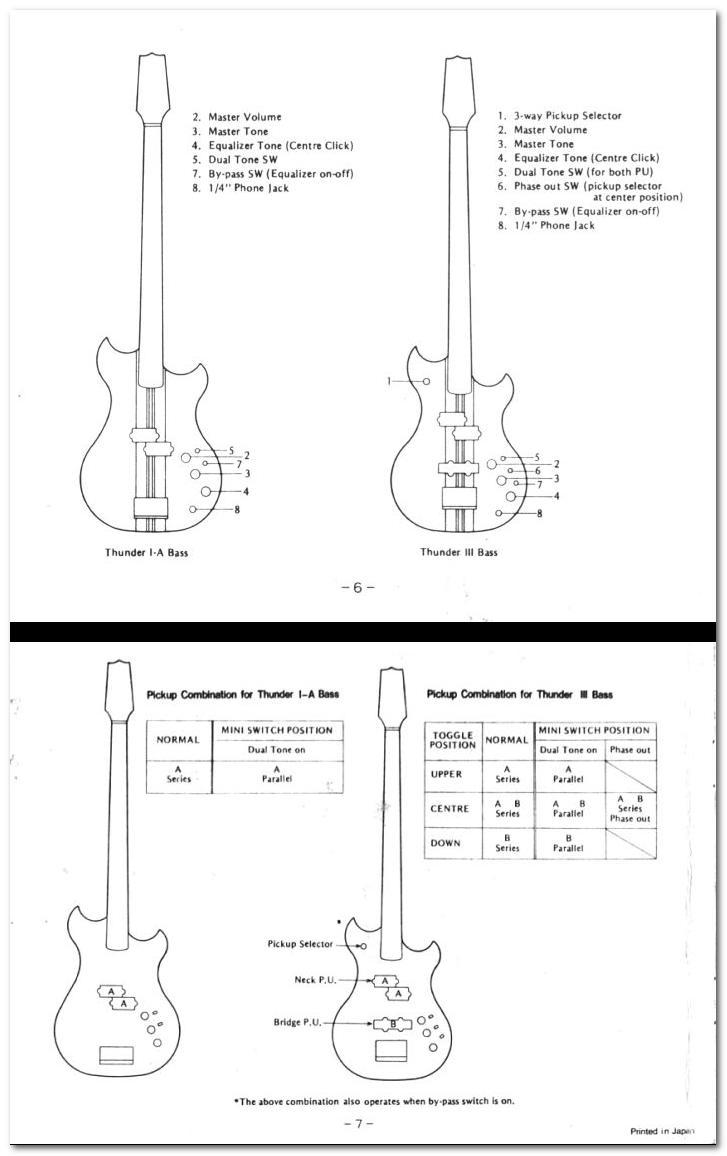 Wiring Diagram Rogue Bass Guitar - 1968 Ford Mustang Wiring Diagram  Original - autostereo.yenpancane.jeanjaures37.frWiring Diagram Resource