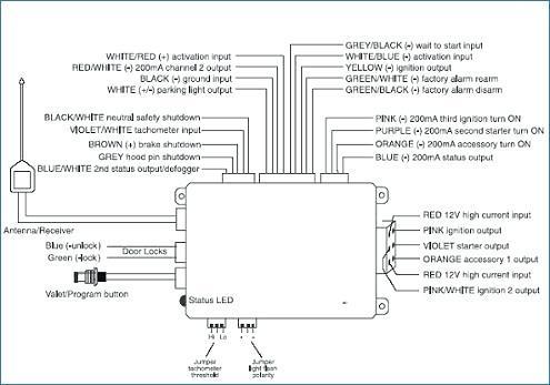 [ZTBE_9966]  Viper 5601 Wiring Diagram - 18 Hp Magnum Kohler Engines Wiring Diagram for Wiring  Diagram Schematics | Viper 5002 Wiring Diagram |  | Wiring Diagram Schematics