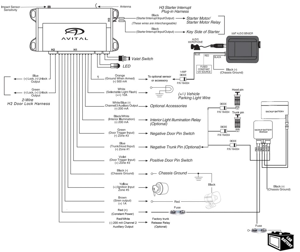 [SCHEMATICS_4UK]  WK_4496] Viper 5607V Wiring Diagram Schematic Wiring | Viper 5607v Wiring Diagram |  | Wiluq Isop Ructi Terch Loida Kicep Mohammedshrine Librar Wiring 101