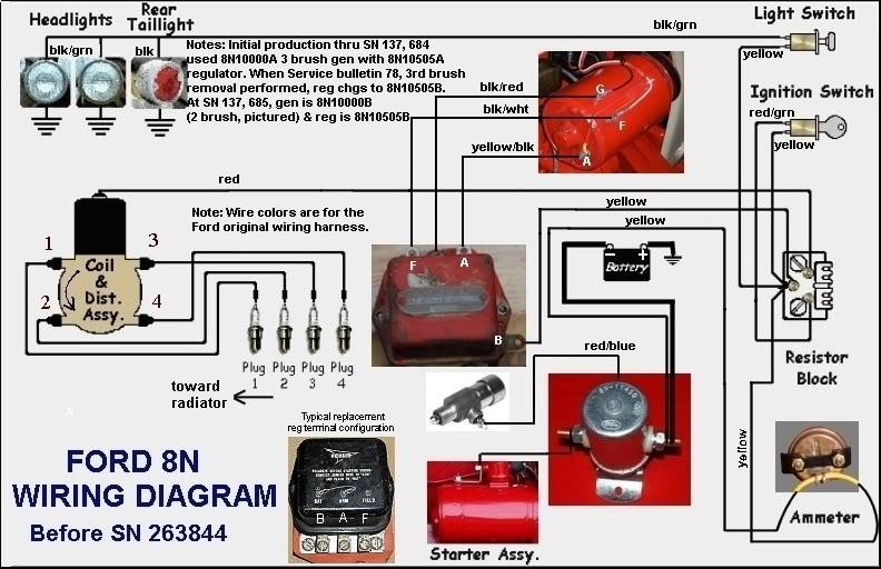 VA_6967] 1948 Ford 8N Wiring Diagram For 6Volt Wiring DiagramViewor Lopla Itis Alypt Puti Icaen Denli Benkeme Mohammedshrine Librar  Wiring 101