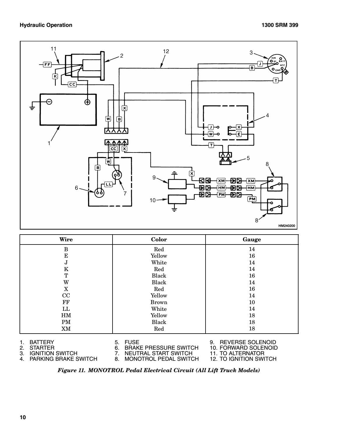 Hyster 50 Wiring Diagram - Turf Tiger Scag Wiring Diagram -  doorchime.ati-loro.jeanjaures37.fr | Hyster H100xm Wiring Diagram |  | Wiring Diagram Resource