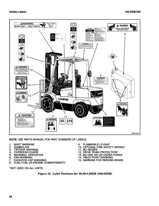 Hyster H100xm Wiring Diagram - Honda 50cc Wiring Diagram -  ct90.1997wir.jeanjaures37.fr | Hyster H100xm Wiring Diagram |  | Wiring Diagram Resource