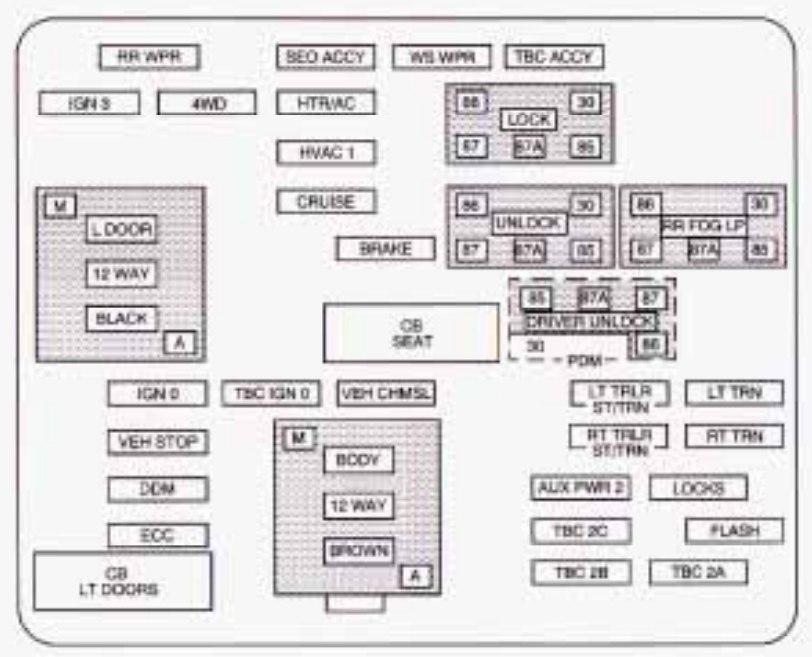 Enjoyable 2003 Chevy Suburban Fuse Box Diagram Wiring Diagram Tutorial Wiring Cloud Biosomenaidewilluminateatxorg