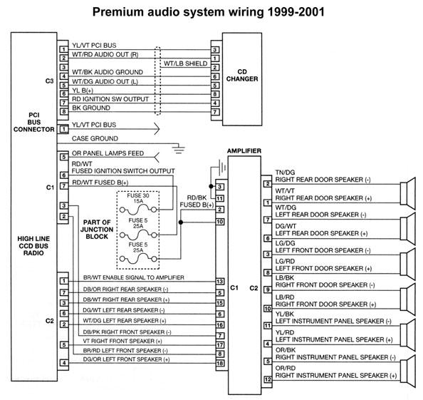 DIAGRAM] 1995 Jeep Cherokee Rear Speaker Wiring - 2004 Bmw 745i Fuse Box  Diagram List resident.mon1erinstrument.frmon1erinstrument.fr