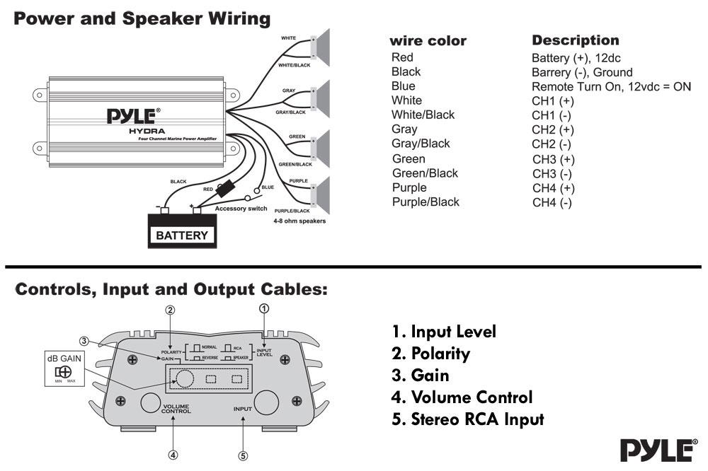 3 Channel Amp Wiring Diagram Qiye 110cc Chopper Wiring Diagram Cts Lsa Nescafe Cappu Jeanjaures37 Fr