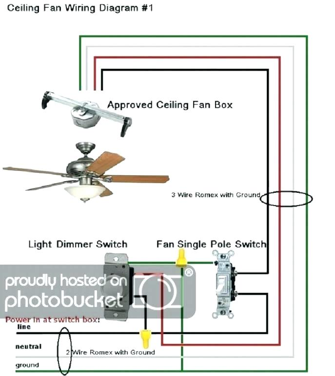 Hunter Ceiling Fan Forward Reverse Switch