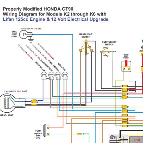 [DIAGRAM_1JK]  TH_0144] Lifan Mini Chopper Wiring Diagrams Wiring Diagram | Lifan 200cc Engine Wiring Diagram |  | Arcin Xortanet Diog Barba Loida Waro Props Nerve Argu Ophag Pap  Mohammedshrine Librar Wiring 101