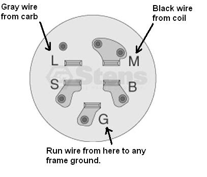 Indak 3497644 Ignition Switch Wiring Diagram - Schematic wiring diagramcamelotunchained.it