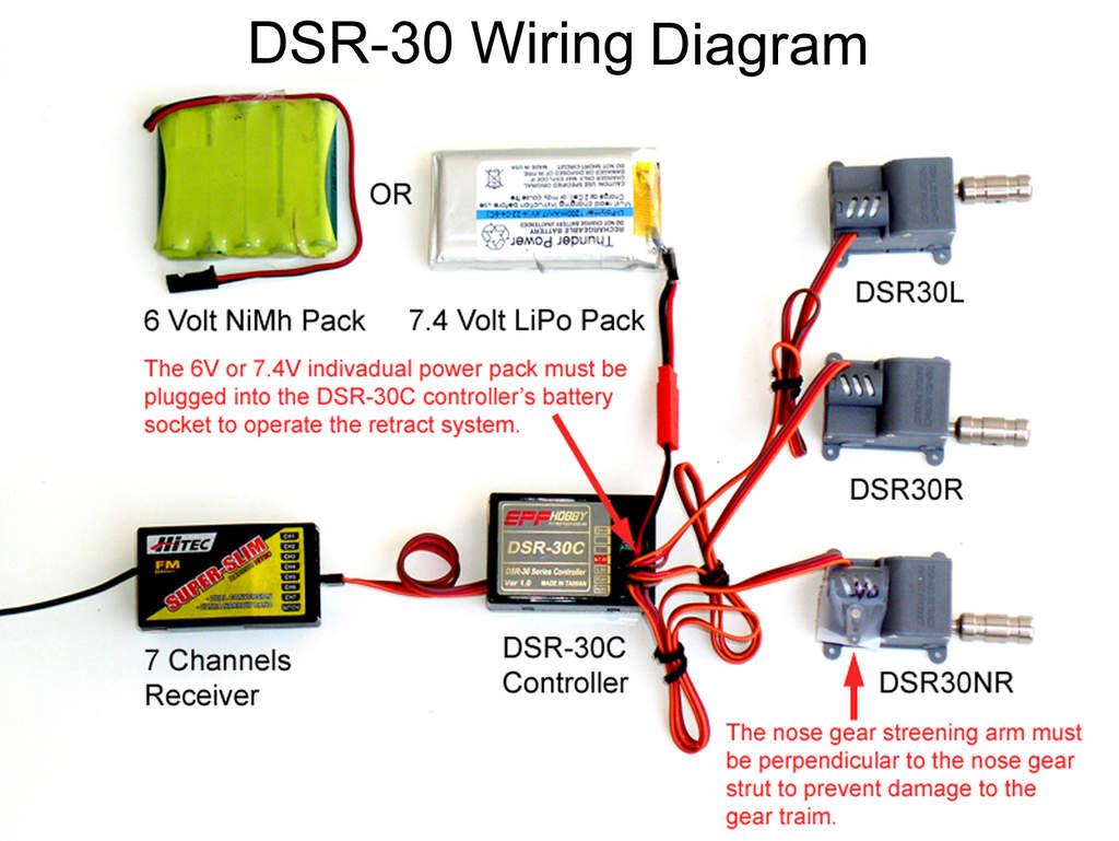 [GJFJ_338]  GC_4812] Brain Esc Wiring Diagram Free Diagram | Brain Esc Wiring Diagram |  | Terst Reda Cosm Isra Mohammedshrine Librar Wiring 101