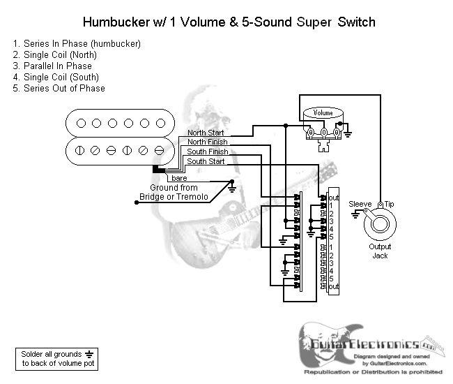fender s1 hh tele wiring diagram  diesel wiring schematic