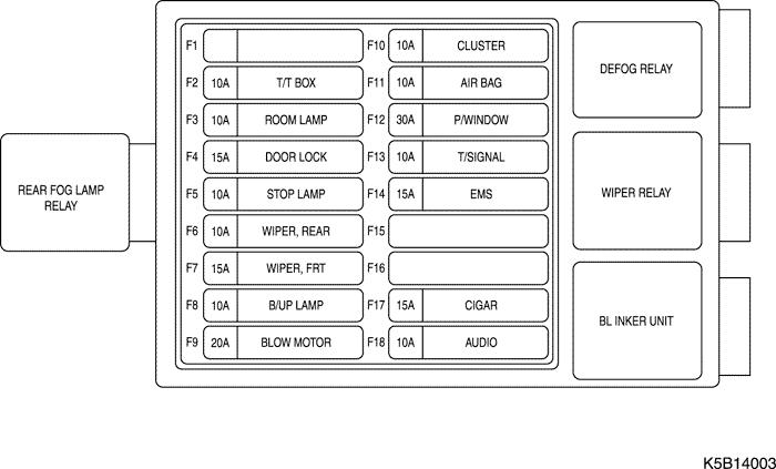 Tc 8253  Daewoo Tacuma Wiring Diagram Free Diagram