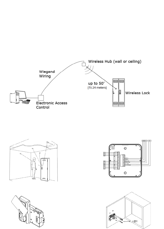 [SCHEMATICS_48IS]  BT_2520] Aperio Wiring Diagram | Aperio Wiring Diagram |  | Tixat Otene Apom Cette Mohammedshrine Librar Wiring 101