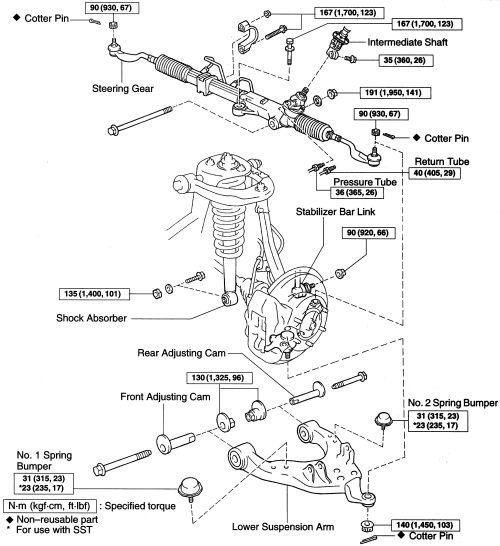 FF_6070] 2000 Toyota Tundra Engine Diagram Download DiagramDupl Exxlu Vulg Xortanet Chim Sapebe Rmine Bocep Mohammedshrine Librar  Wiring 101