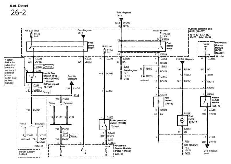Astonishing Wiring Diagram For Fuel Pump Circuit Ford Truck Enthusiasts Forums Wiring Cloud Rdonaheevemohammedshrineorg