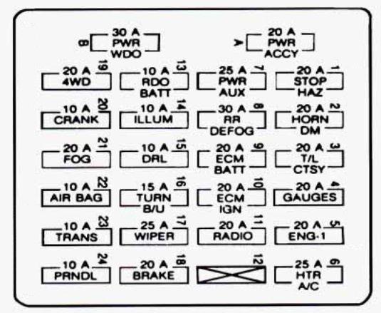 gmc sierra fuse box location 92 gmc sierra fuse box e4 wiring diagram 2015 gmc sierra fuse box location 92 gmc sierra fuse box e4 wiring diagram