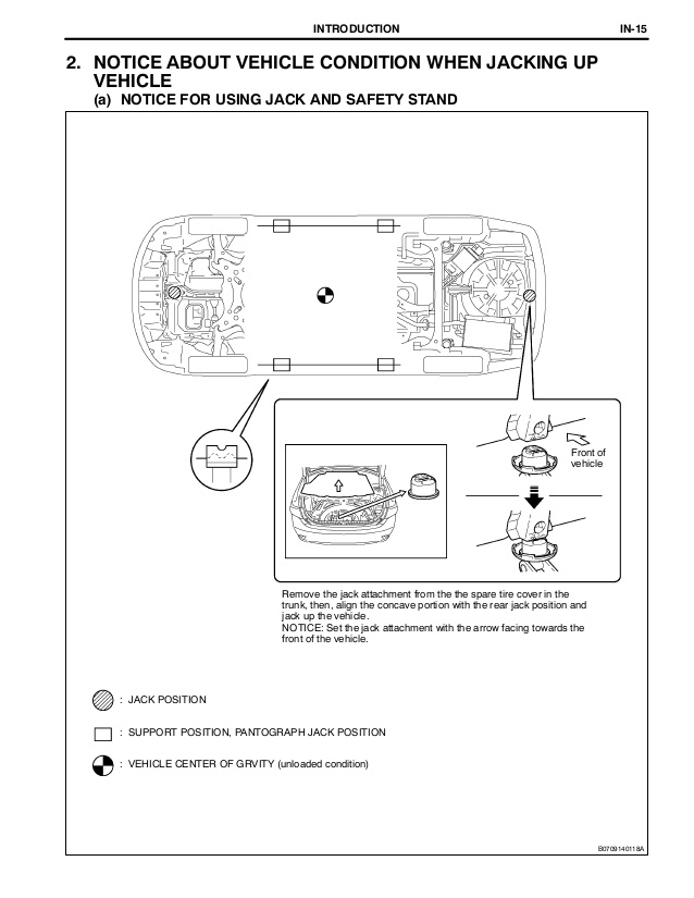 2010 Toyota Corolla Engine Diagram 2002 Town And Country Wiring Diagrams Pipiiing Layout Yenpancane Jeanjaures37 Fr