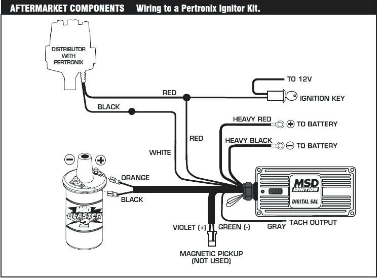 RV_4394] Basic Ignition Wiring Diagram Mopar Wiring DiagramHroni Denli Sputa Numap Mohammedshrine Librar Wiring 101