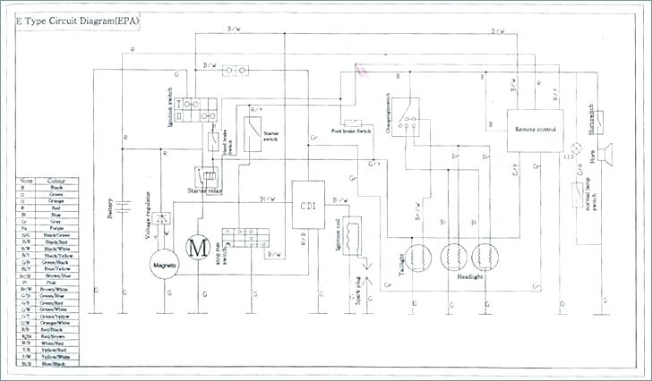 Yamaha G1 Wiring Diagram from static-resources.imageservice.cloud
